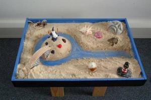Kum Terapisi (Sandplay) Nedir?